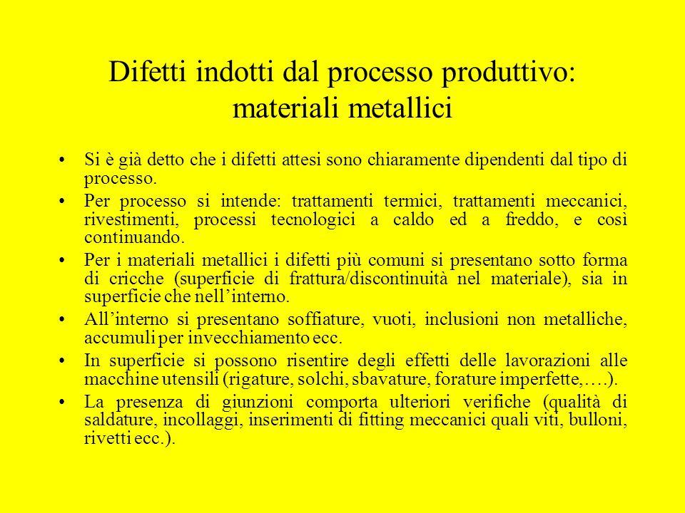 Difetti indotti dal processo produttivo: materiali metallici