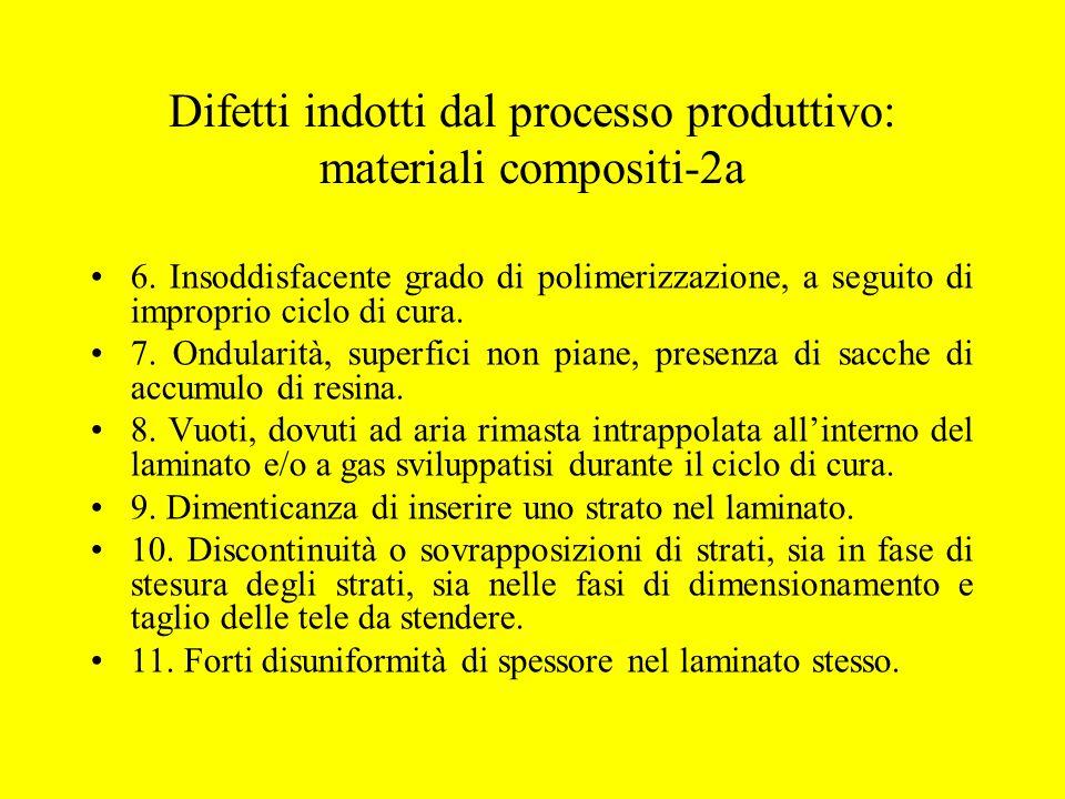 Difetti indotti dal processo produttivo: materiali compositi-2a