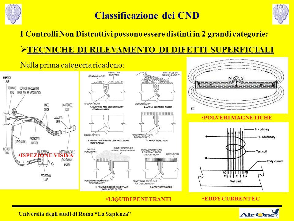 Classificazione dei CND Università degli studi di Roma La Sapienza