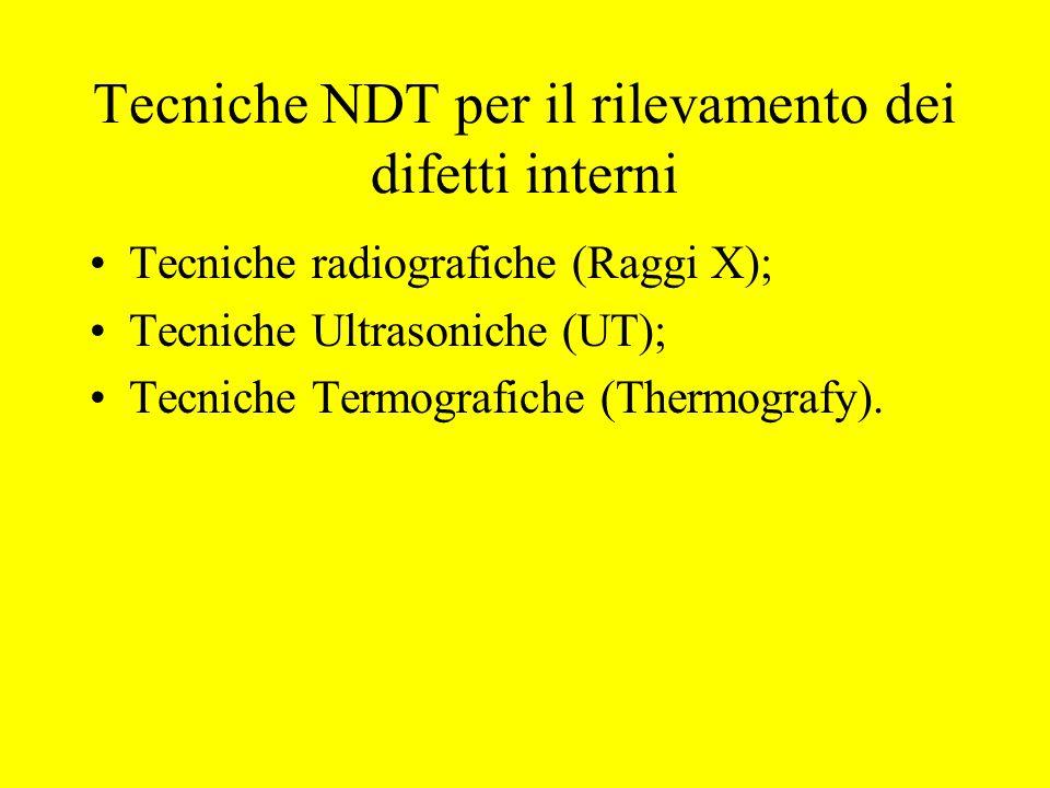 Tecniche NDT per il rilevamento dei difetti interni