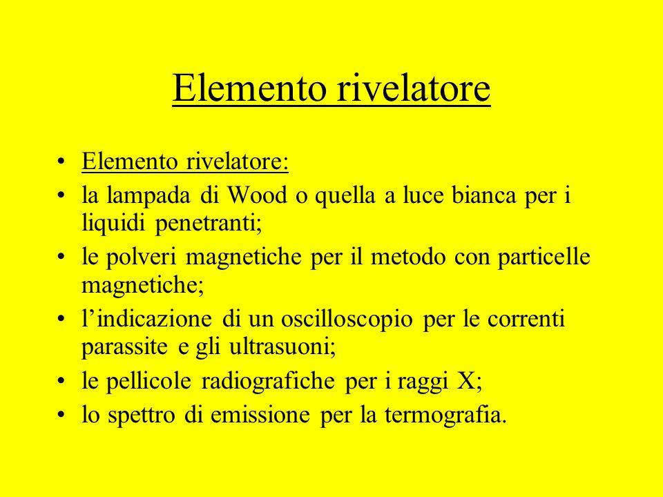 Elemento rivelatore Elemento rivelatore:
