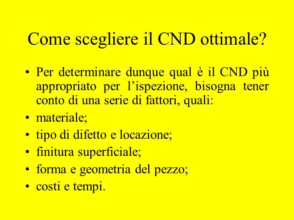 Come scegliere il CND ottimale