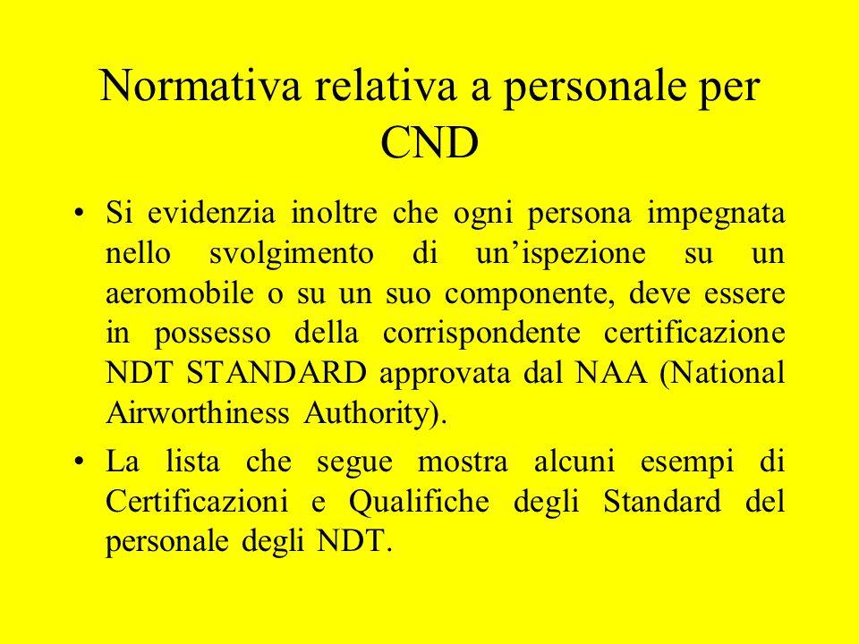 Normativa relativa a personale per CND