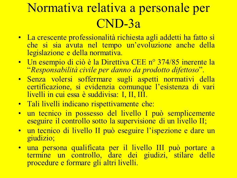 Normativa relativa a personale per CND-3a