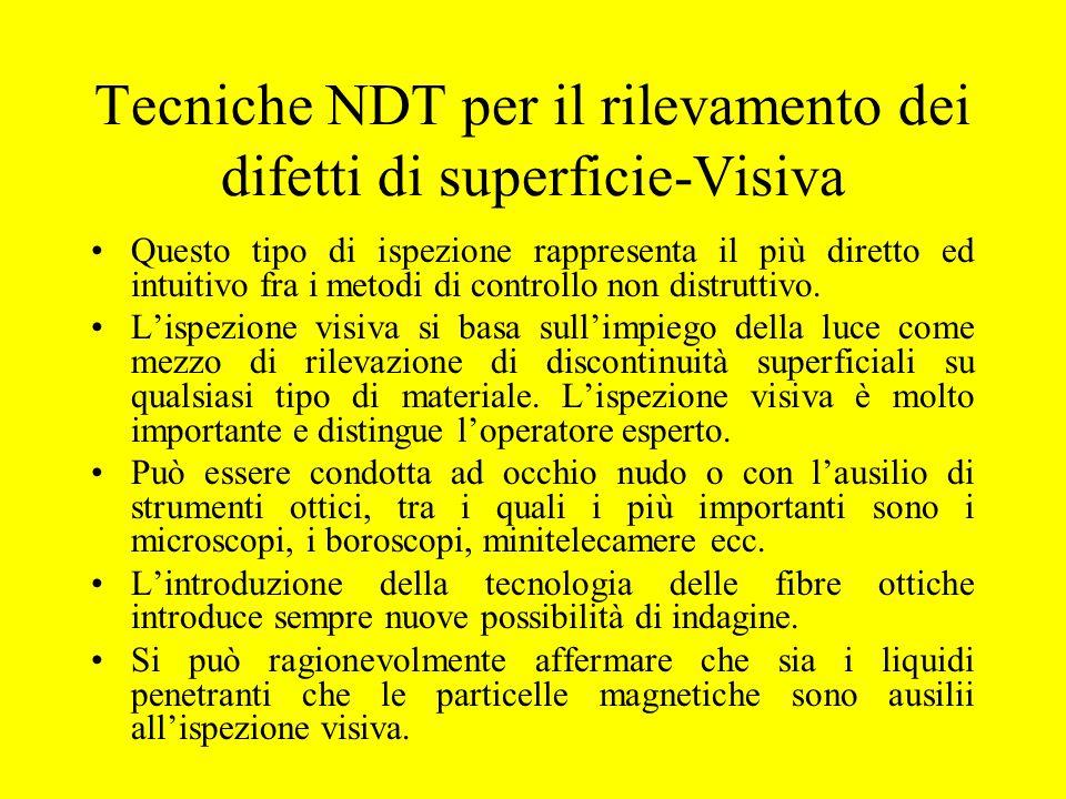 Tecniche NDT per il rilevamento dei difetti di superficie-Visiva