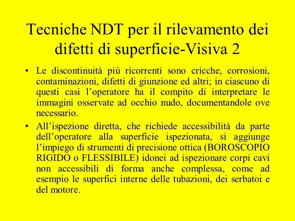 Tecniche NDT per il rilevamento dei difetti di superficie-Visiva 2