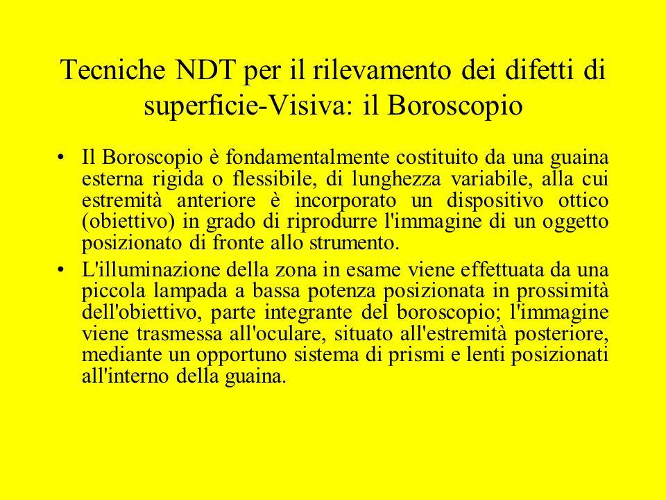 Tecniche NDT per il rilevamento dei difetti di superficie-Visiva: il Boroscopio