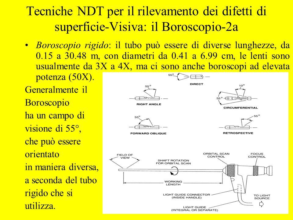 Tecniche NDT per il rilevamento dei difetti di superficie-Visiva: il Boroscopio-2a