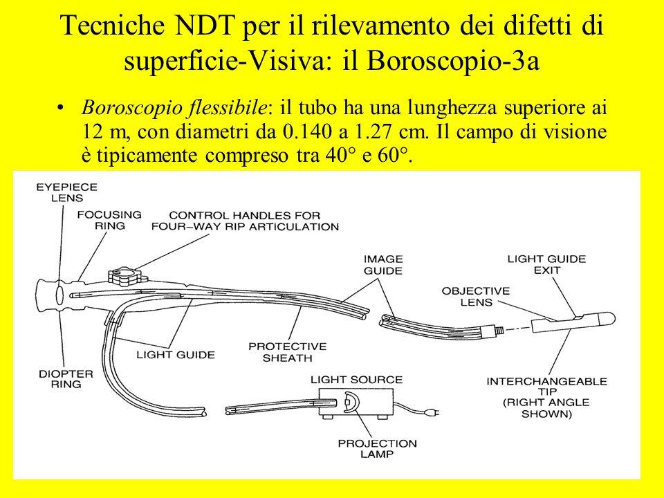Tecniche NDT per il rilevamento dei difetti di superficie-Visiva: il Boroscopio-3a