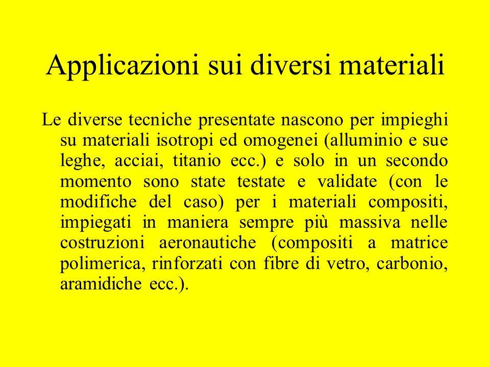 Applicazioni sui diversi materiali