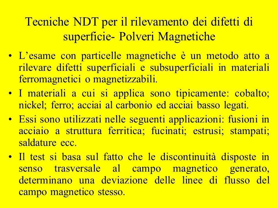 Tecniche NDT per il rilevamento dei difetti di superficie- Polveri Magnetiche