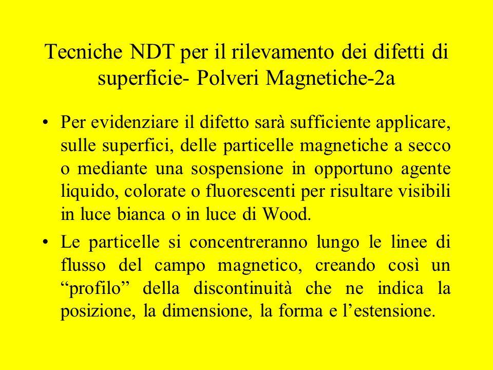 Tecniche NDT per il rilevamento dei difetti di superficie- Polveri Magnetiche-2a
