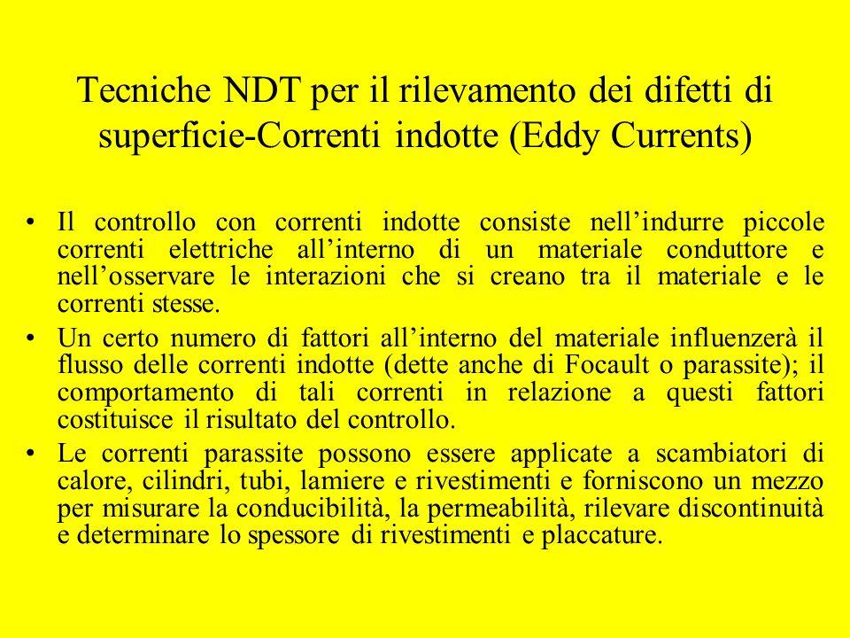 Tecniche NDT per il rilevamento dei difetti di superficie-Correnti indotte (Eddy Currents)