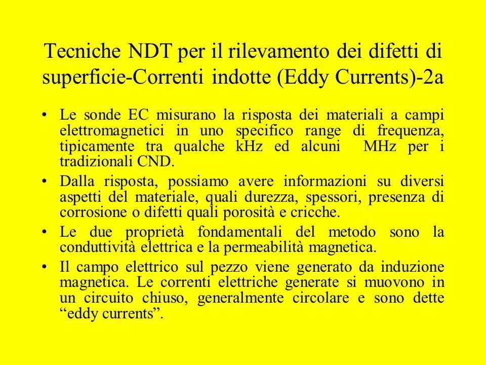 Tecniche NDT per il rilevamento dei difetti di superficie-Correnti indotte (Eddy Currents)-2a