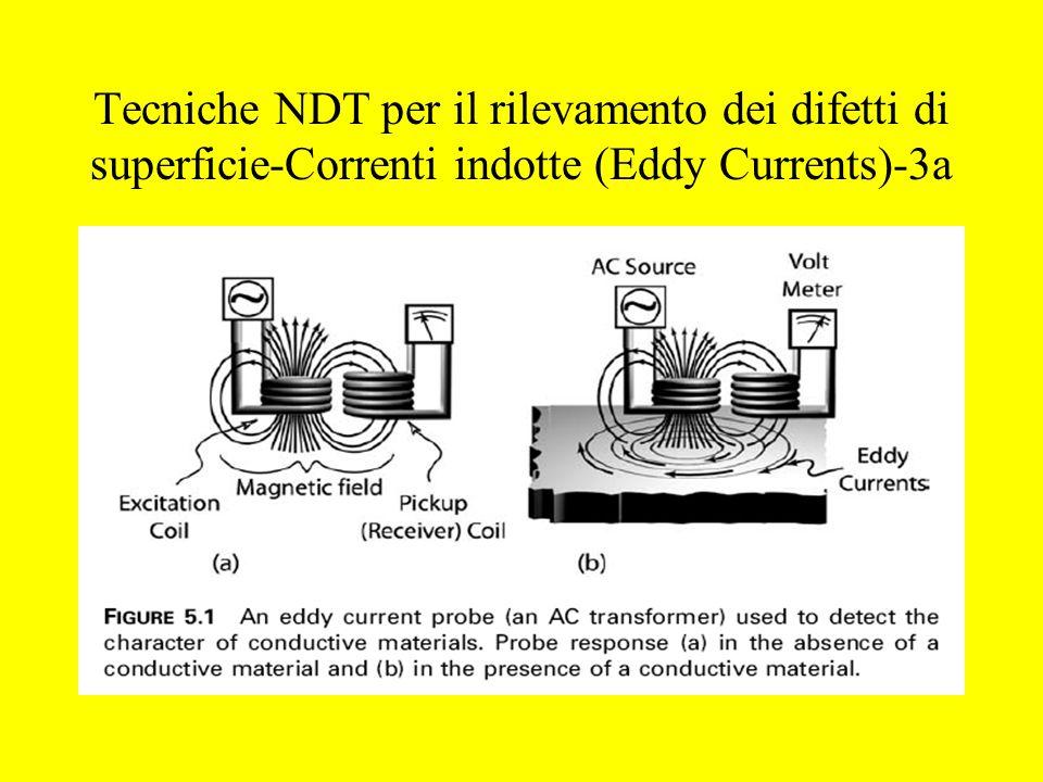 Tecniche NDT per il rilevamento dei difetti di superficie-Correnti indotte (Eddy Currents)-3a