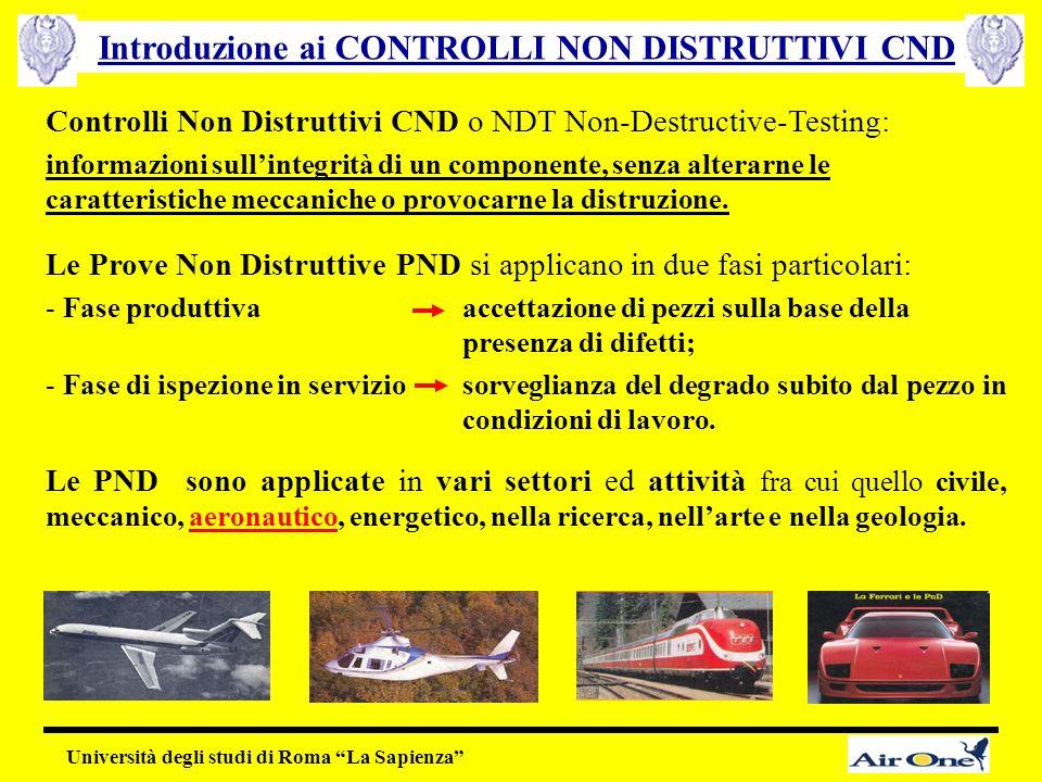 Introduzione ai CONTROLLI NON DISTRUTTIVI CND