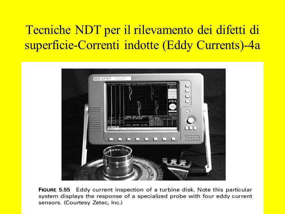 Tecniche NDT per il rilevamento dei difetti di superficie-Correnti indotte (Eddy Currents)-4a