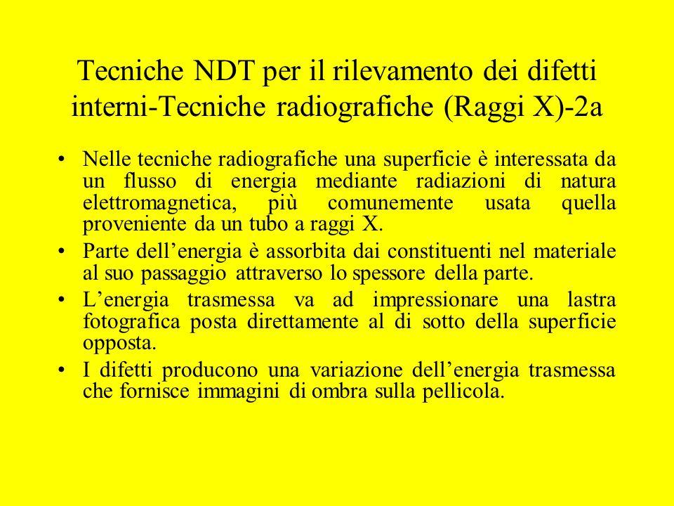 Tecniche NDT per il rilevamento dei difetti interni-Tecniche radiografiche (Raggi X)-2a