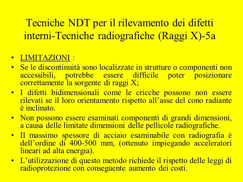 Tecniche NDT per il rilevamento dei difetti interni-Tecniche radiografiche (Raggi X)-5a