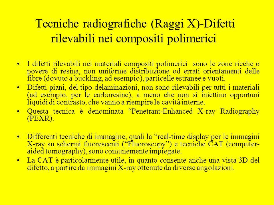 Tecniche radiografiche (Raggi X)-Difetti rilevabili nei compositi polimerici