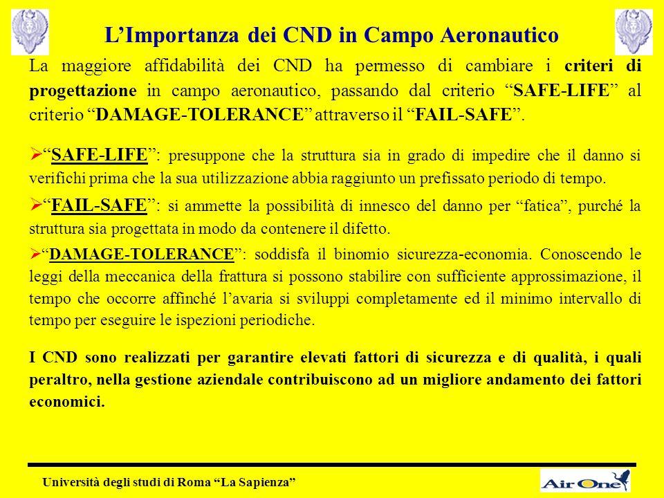 L'Importanza dei CND in Campo Aeronautico