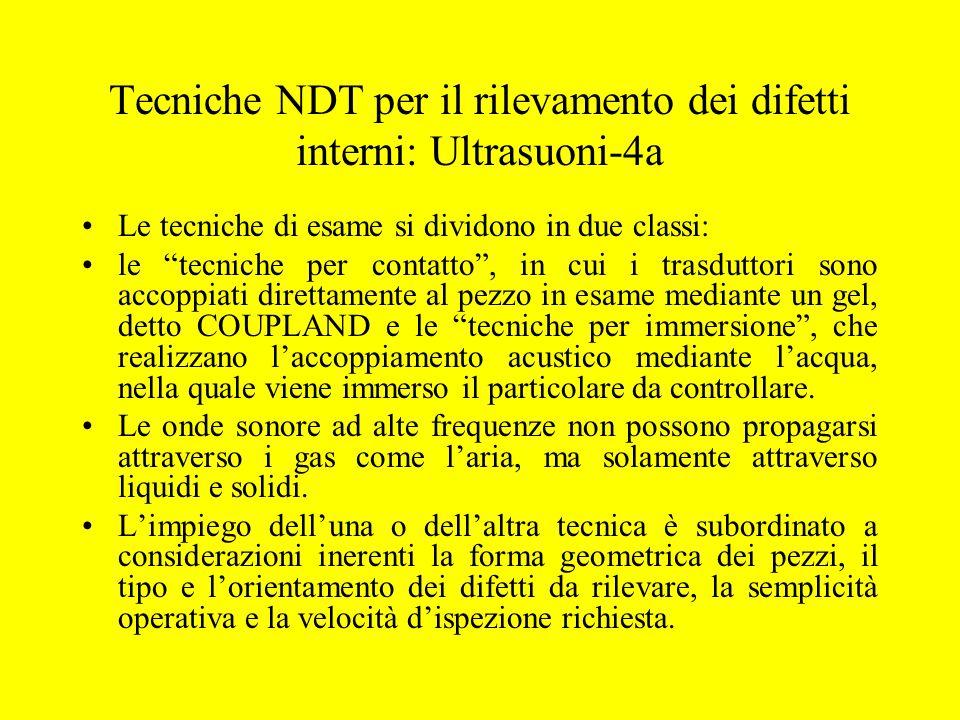 Tecniche NDT per il rilevamento dei difetti interni: Ultrasuoni-4a