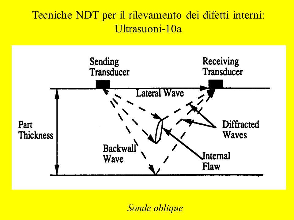Tecniche NDT per il rilevamento dei difetti interni: Ultrasuoni-10a
