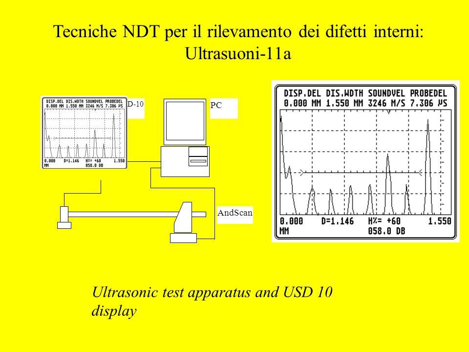 Tecniche NDT per il rilevamento dei difetti interni: Ultrasuoni-11a
