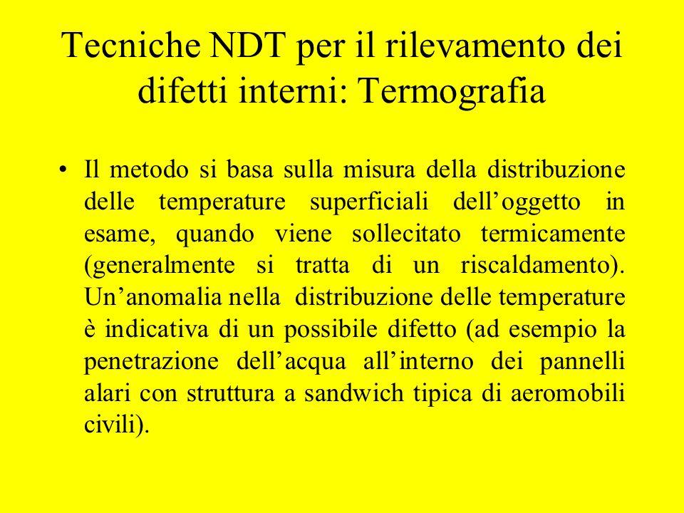 Tecniche NDT per il rilevamento dei difetti interni: Termografia