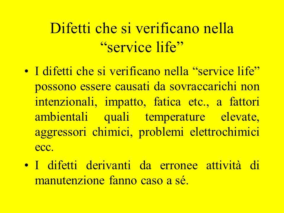 Difetti che si verificano nella service life