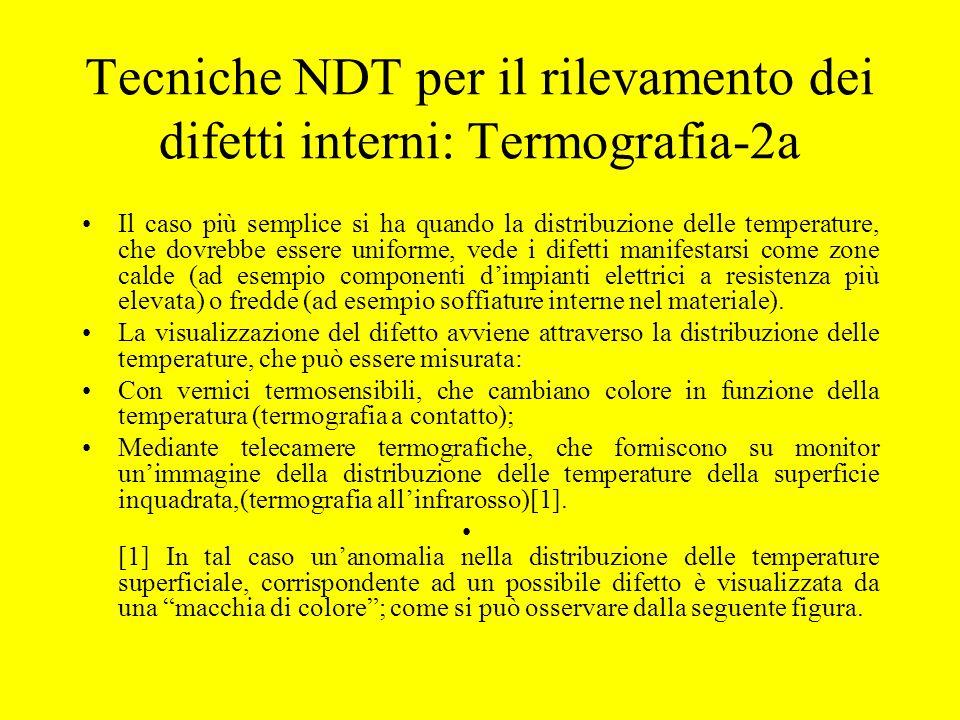 Tecniche NDT per il rilevamento dei difetti interni: Termografia-2a