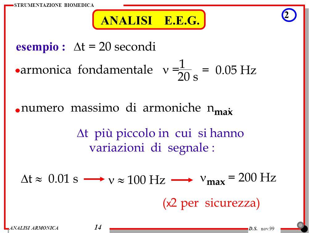 armonica fondamentale n = = 0.05 Hz 20 s