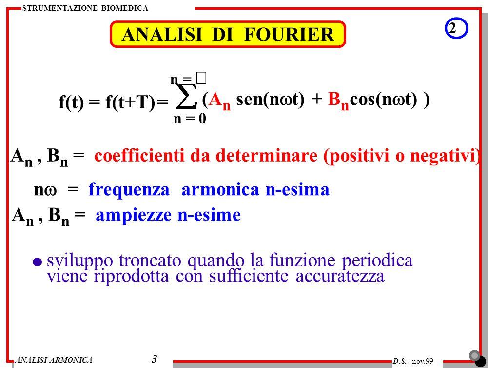 (An sen(nwt) + Bncos(nwt) ) f(t) = f(t+T) =