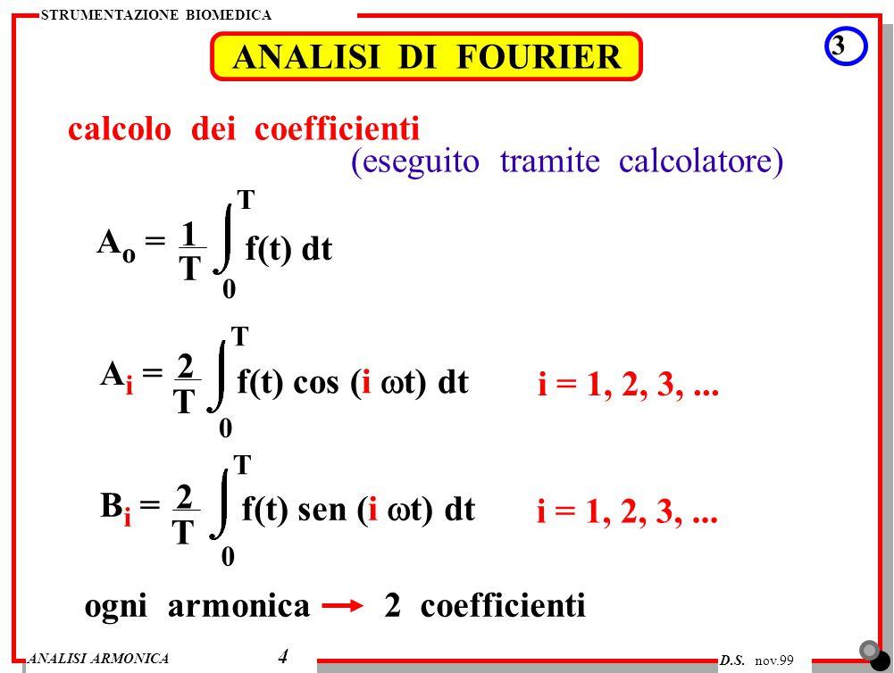 calcolo dei coefficienti (eseguito tramite calcolatore)