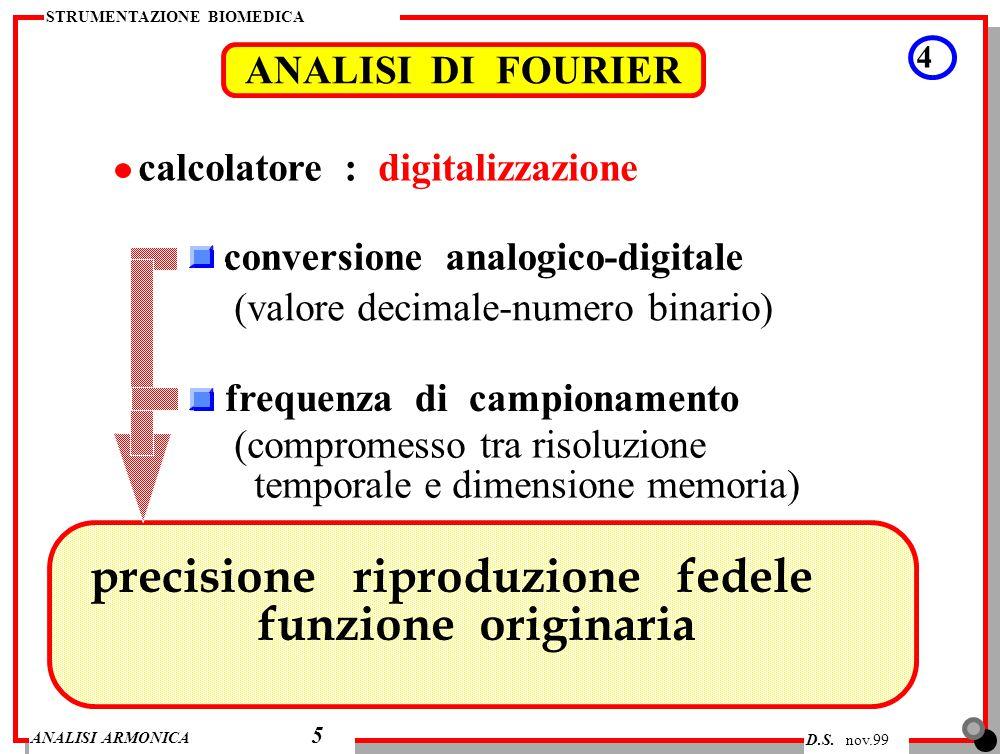 precisione riproduzione fedele funzione originaria