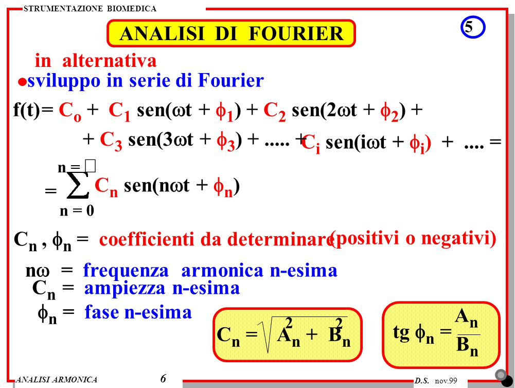 2 2 ANALISI DI FOURIER in alternativa sviluppo in serie di Fourier