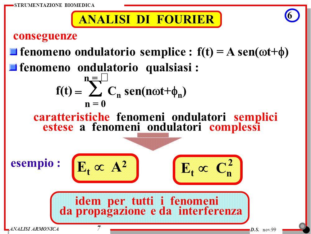 2 Et µ A2 Et µ C n ANALISI DI FOURIER conseguenze