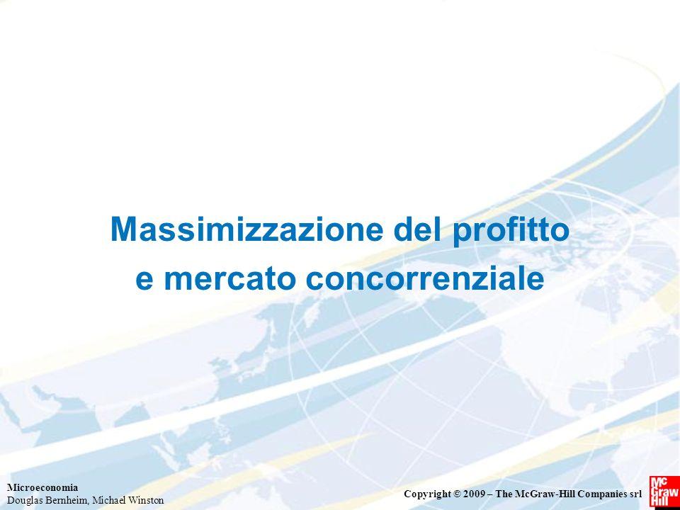 Massimizzazione del profitto e mercato concorrenziale