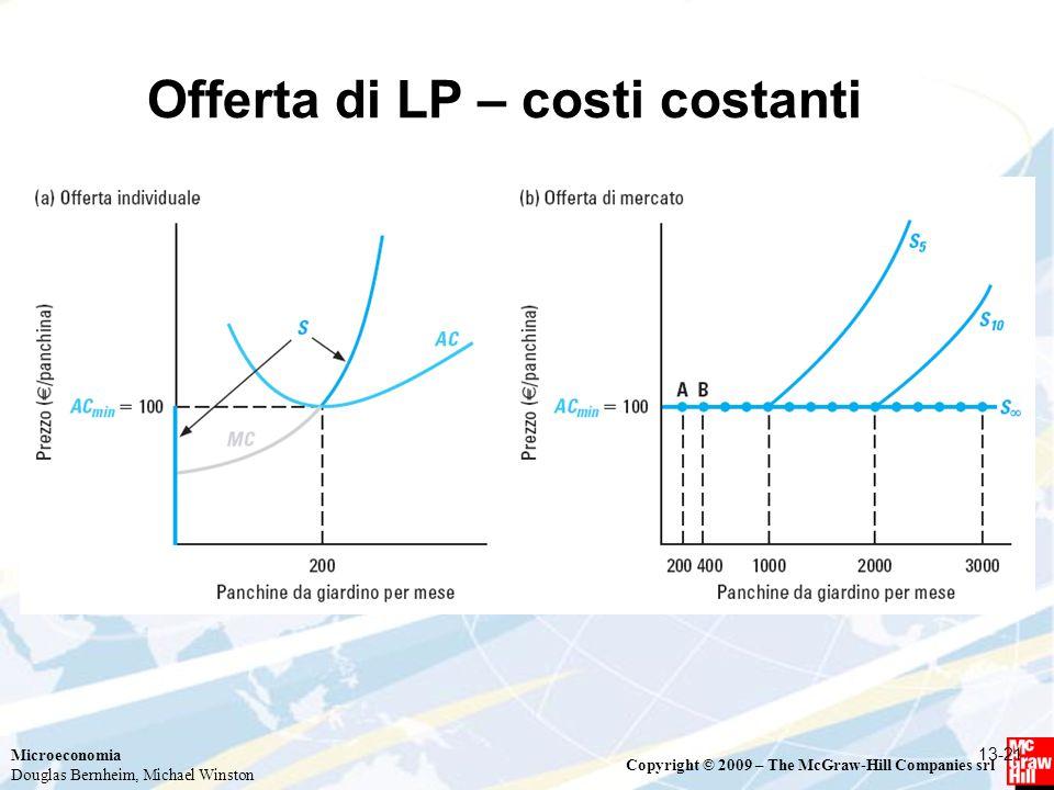 Offerta di LP – costi costanti
