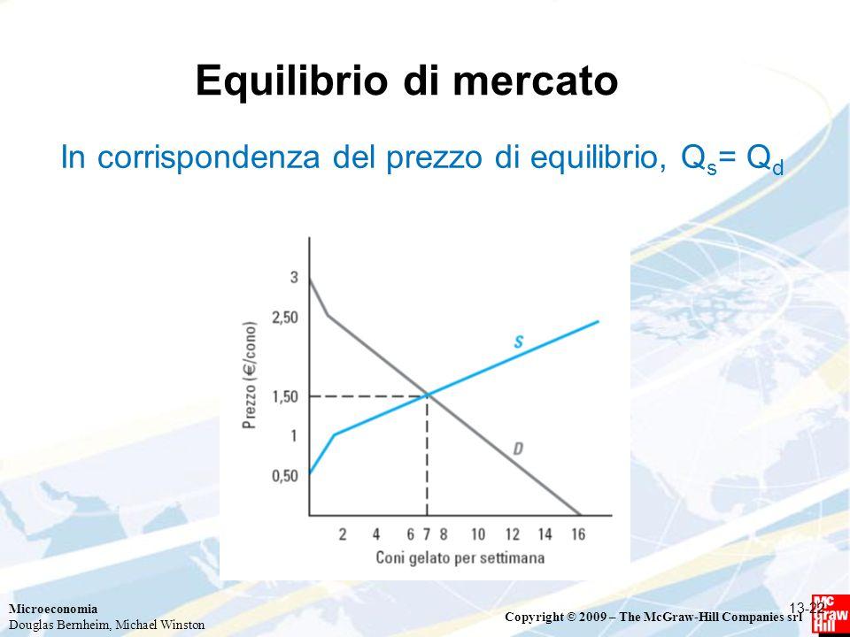 Equilibrio di mercato In corrispondenza del prezzo di equilibrio, Qs= Qd 13-22