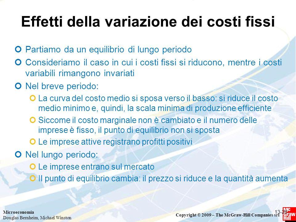 Effetti della variazione dei costi fissi