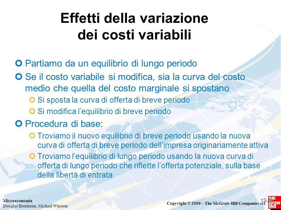 Effetti della variazione dei costi variabili