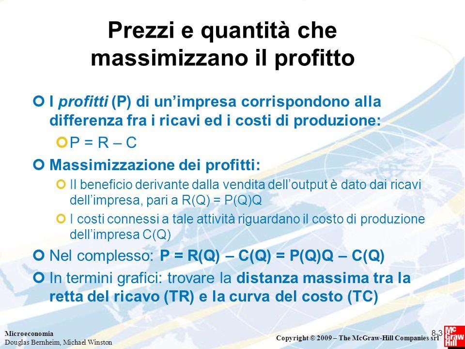 Prezzi e quantità che massimizzano il profitto