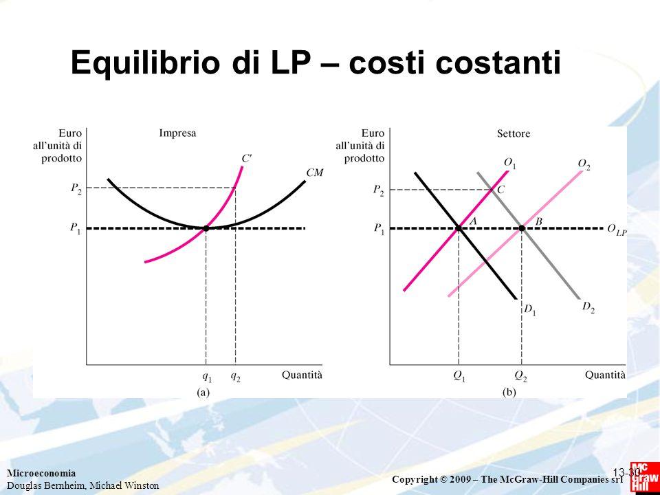 Equilibrio di LP – costi costanti