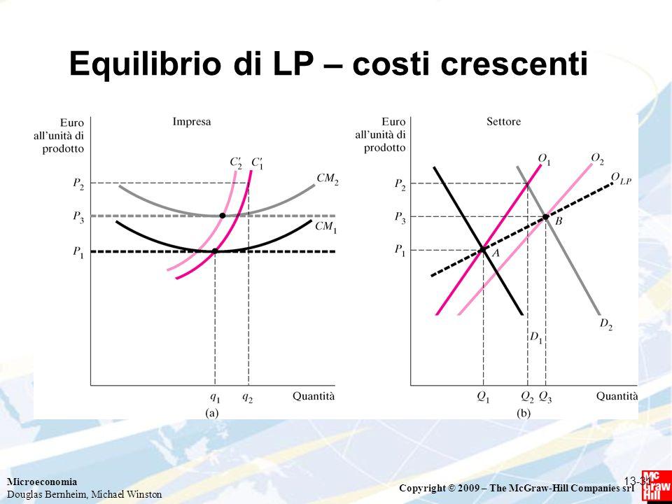 Equilibrio di LP – costi crescenti
