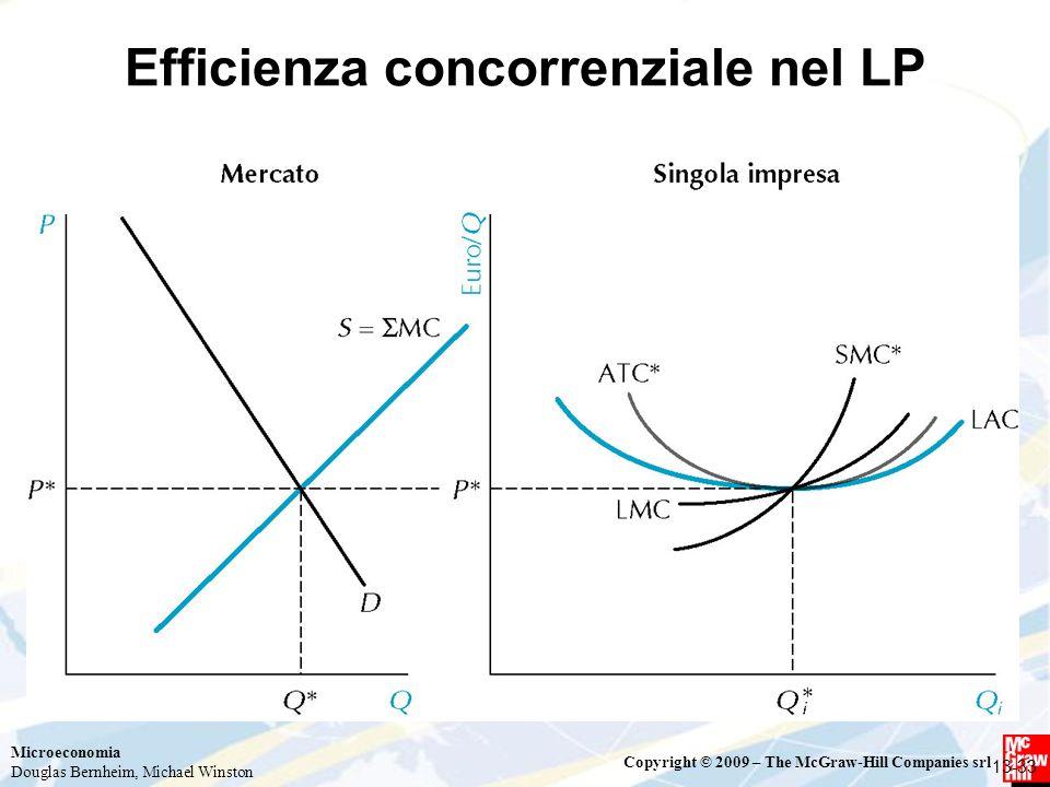 Efficienza concorrenziale nel LP