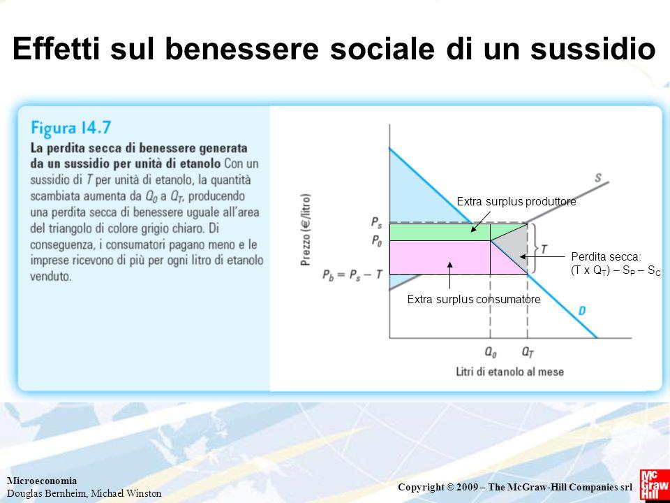 Effetti sul benessere sociale di un sussidio