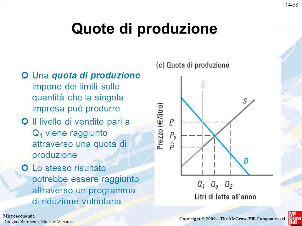 14-58 Quote di produzione. Una quota di produzione impone dei limiti sulle quantità che la singola impresa può produrre.