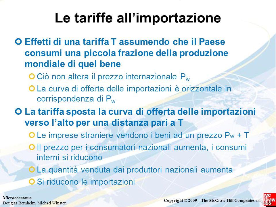Le tariffe all'importazione