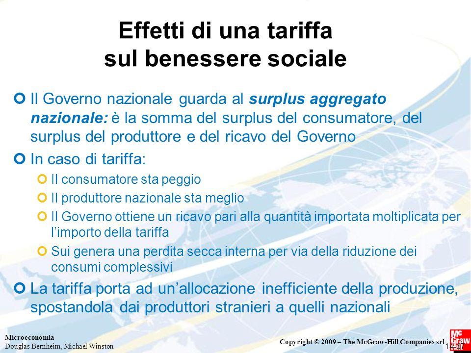 Effetti di una tariffa sul benessere sociale